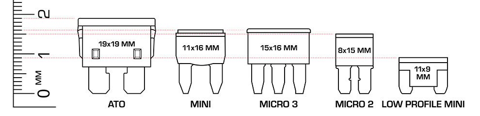 Expandable Circuit Sizes